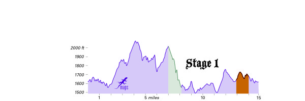 CourseProfile-Stage1-2014
