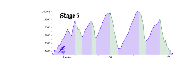 CourseProfile-Stage3-2014