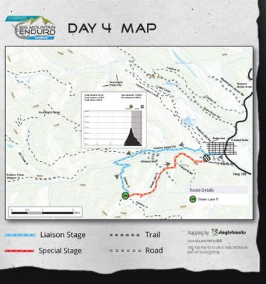 Just a single stage for day 4. Apparently trail permits didn't come fast enough to allow us to run the planned two stages.